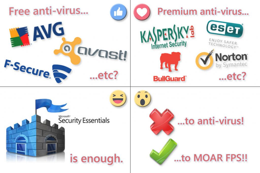 'Question of the week' image split into 4 sections each representing a different Antivirus option for people to vote on