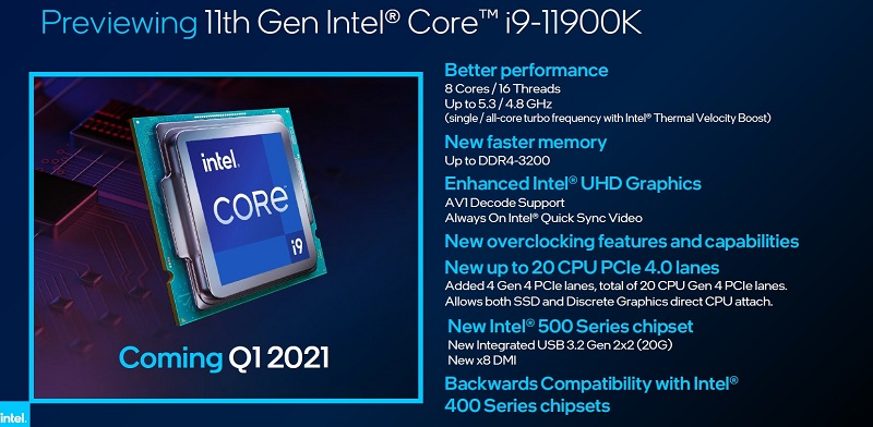 Infographic detailing the features of the upcoming 11th Gen Intel Core i9-11900K CPU