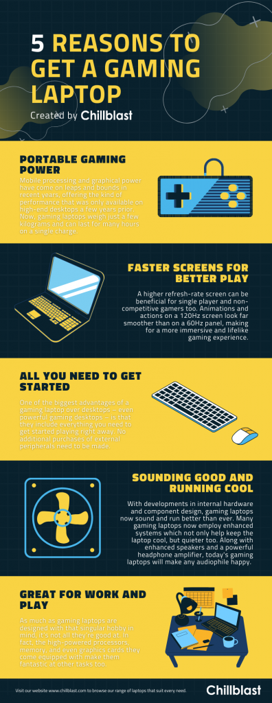 Chillblast infographic detailing five reasons to buy a gaming laptop