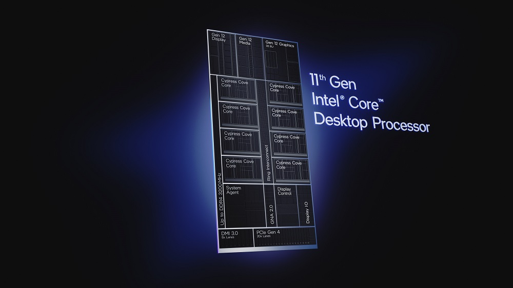 An annotated promotional image of the different sections that make up an 11th Gen Intel CPU against a dark background